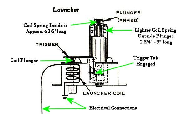 175 rocket launcher