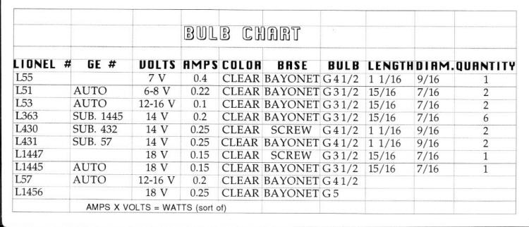 Load Calculations for Layout Wiring