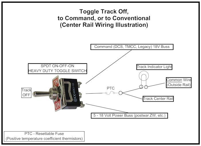 Electrical Switches Page 1 Box and Track Trip – Lionel Zw Wiring-diagram